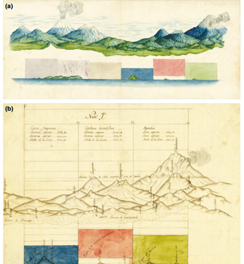 La revista Journal of Biogeography publicó estudio de AGROSAVIA sobre la distribución de los cultivos norte andinos